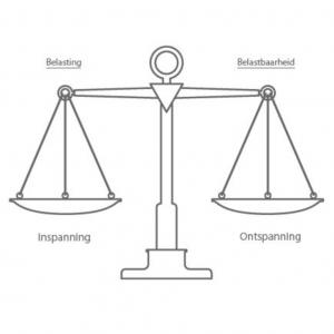 balans